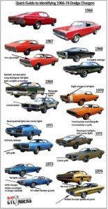 dodge-challenger-1970-127